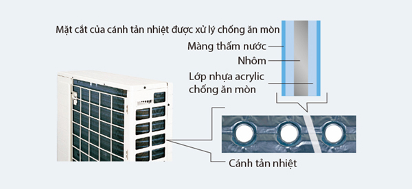 may-lanh-daikin-ftkc35rvmv-thailand-gas-r32-15-hp-6